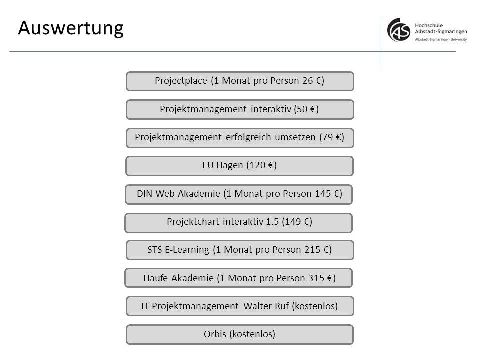 Auswertung Projectplace (1 Monat pro Person 26 €) Projektmanagement interaktiv (50 €) Projektmanagement erfolgreich umsetzen (79 €) FU Hagen (120 €) D