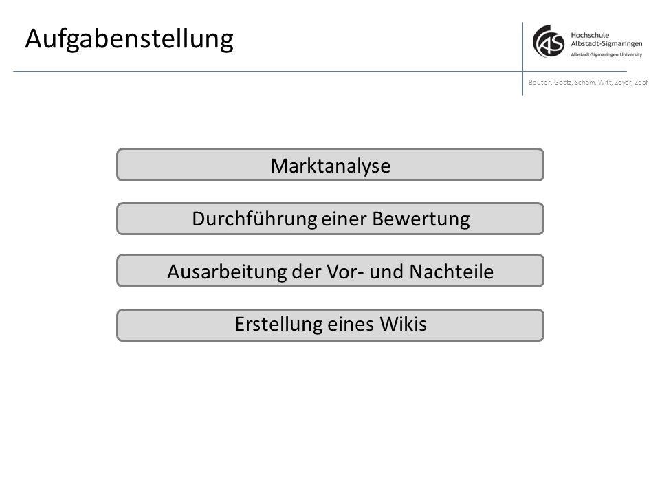 Marktanalyse Durchführung einer Bewertung Ausarbeitung der Vor- und Nachteile Erstellung eines Wikis Aufgabenstellung Beuter, Goetz, Scham, Witt, Zeye