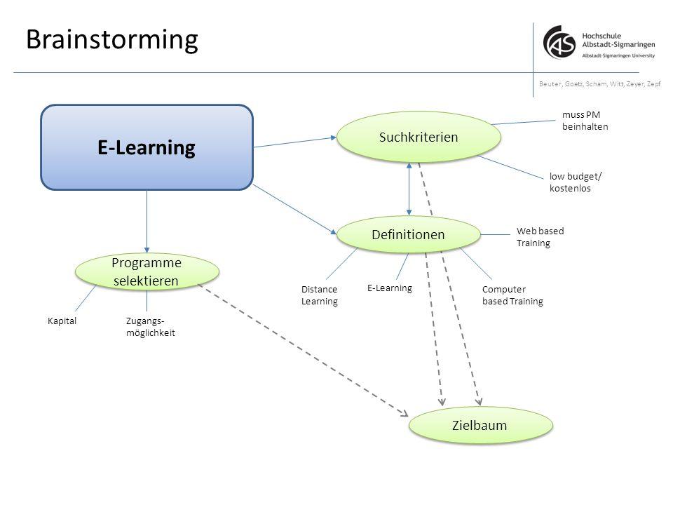 Brainstorming Beuter, Goetz, Scham, Witt, Zeyer, Zepf E-Learning Zielbaum Programme selektieren Definitionen Suchkriterien muss PM beinhalten low budg