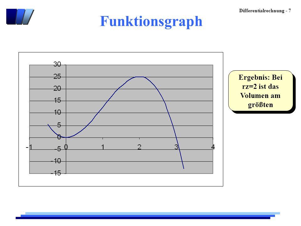 Differentialrechnung - 7 Ergebnis: Bei rz=2 ist das Volumen am größten Funktionsgraph