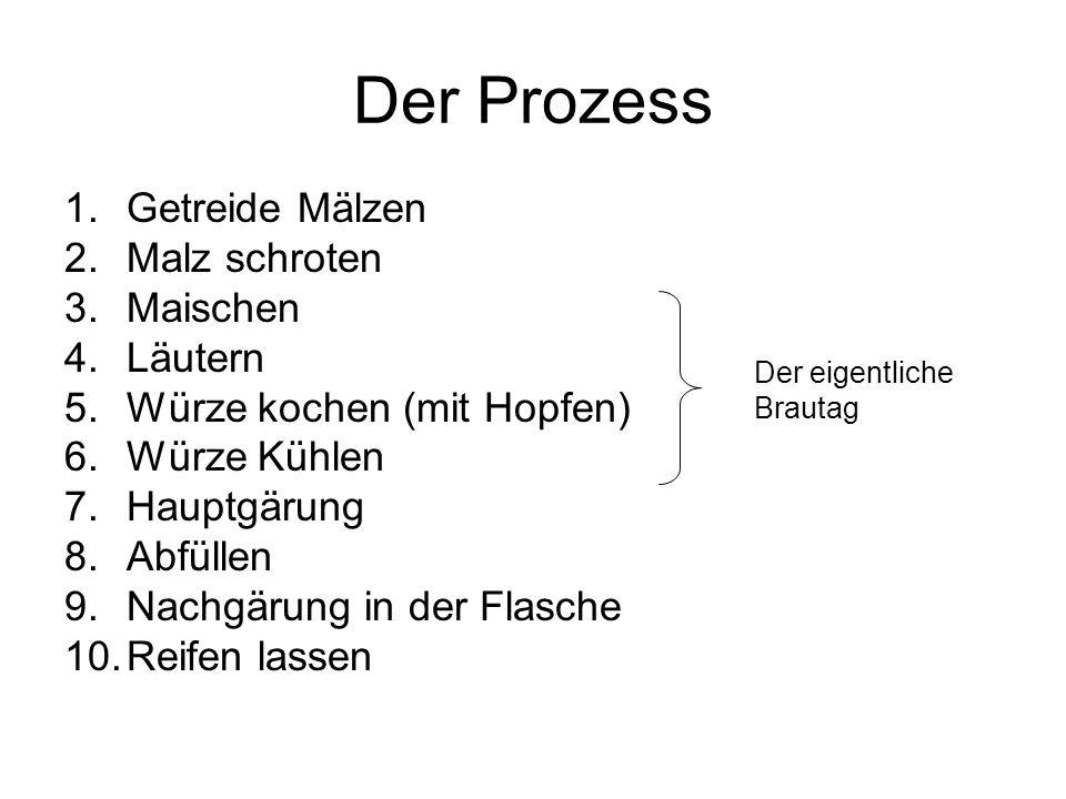 Der Prozess 1.Getreide Mälzen 2.Malz schroten 3.Maischen 4.Läutern 5.Würze kochen (mit Hopfen) 6.Würze Kühlen 7.Hauptgärung 8.Abfüllen 9.Nachgärung in