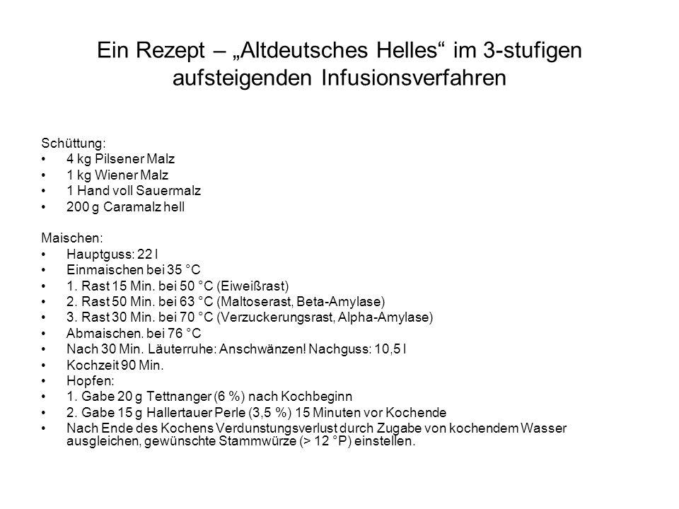 """Ein Rezept – """"Altdeutsches Helles"""" im 3-stufigen aufsteigenden Infusionsverfahren Schüttung: 4 kg Pilsener Malz 1 kg Wiener Malz 1 Hand voll Sauermalz"""