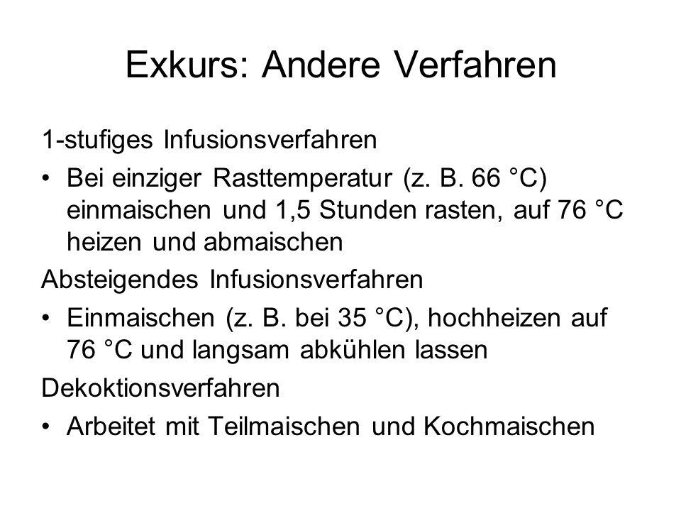 Exkurs: Andere Verfahren 1-stufiges Infusionsverfahren Bei einziger Rasttemperatur (z. B. 66 °C) einmaischen und 1,5 Stunden rasten, auf 76 °C heizen