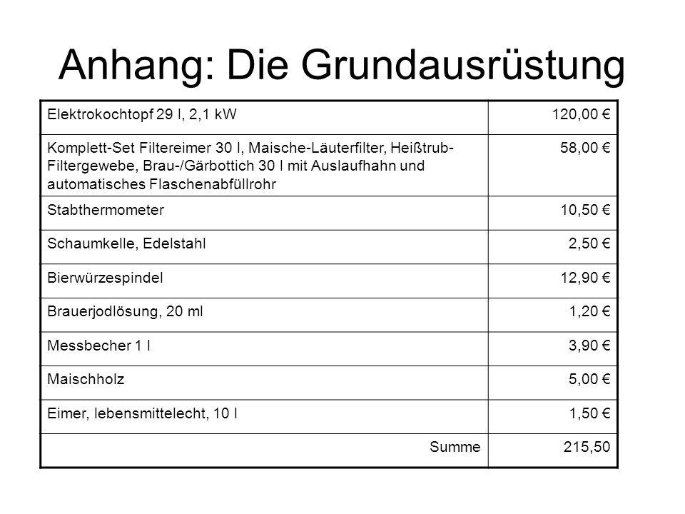 Anhang: Die Grundausrüstung Elektrokochtopf 29 l, 2,1 kW120,00 € Komplett-Set Filtereimer 30 l, Maische-Läuterfilter, Heißtrub- Filtergewebe, Brau-/Gä