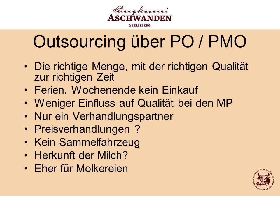 Outsourcing über PO / PMO Die richtige Menge, mit der richtigen Qualität zur richtigen Zeit Ferien, Wochenende kein Einkauf Weniger Einfluss auf Quali
