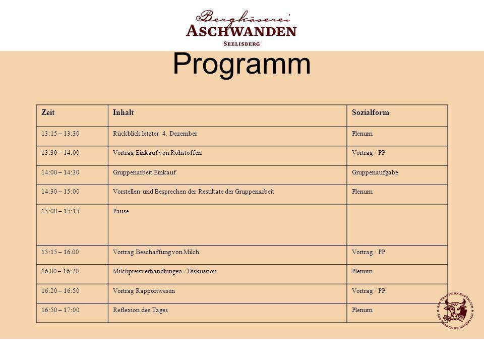 Programm ZeitInhaltSozialform 13:15 – 13:30Rückblick letzter 4. DezemberPlenum 13:30 – 14:00Vortrag Einkauf von RohstoffenVortrag / PP 14:00 – 14:30Gr