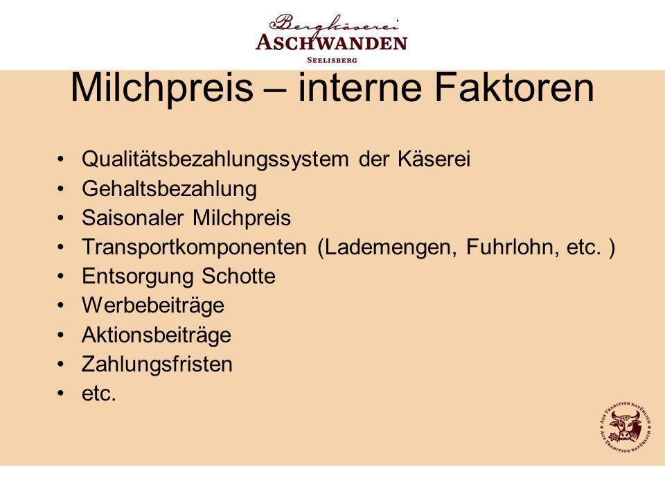 Milchpreis – interne Faktoren Qualitätsbezahlungssystem der Käserei Gehaltsbezahlung Saisonaler Milchpreis Transportkomponenten (Lademengen, Fuhrlohn,