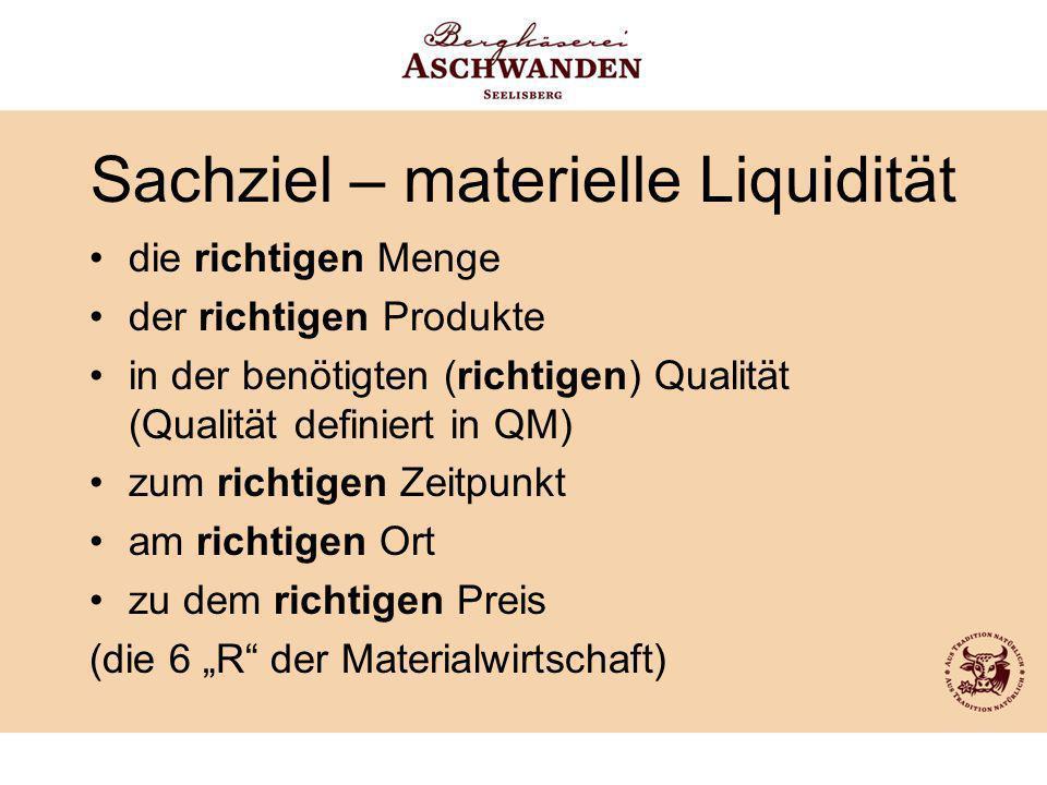 Sachziel – materielle Liquidität die richtigen Menge der richtigen Produkte in der benötigten (richtigen) Qualität (Qualität definiert in QM) zum rich