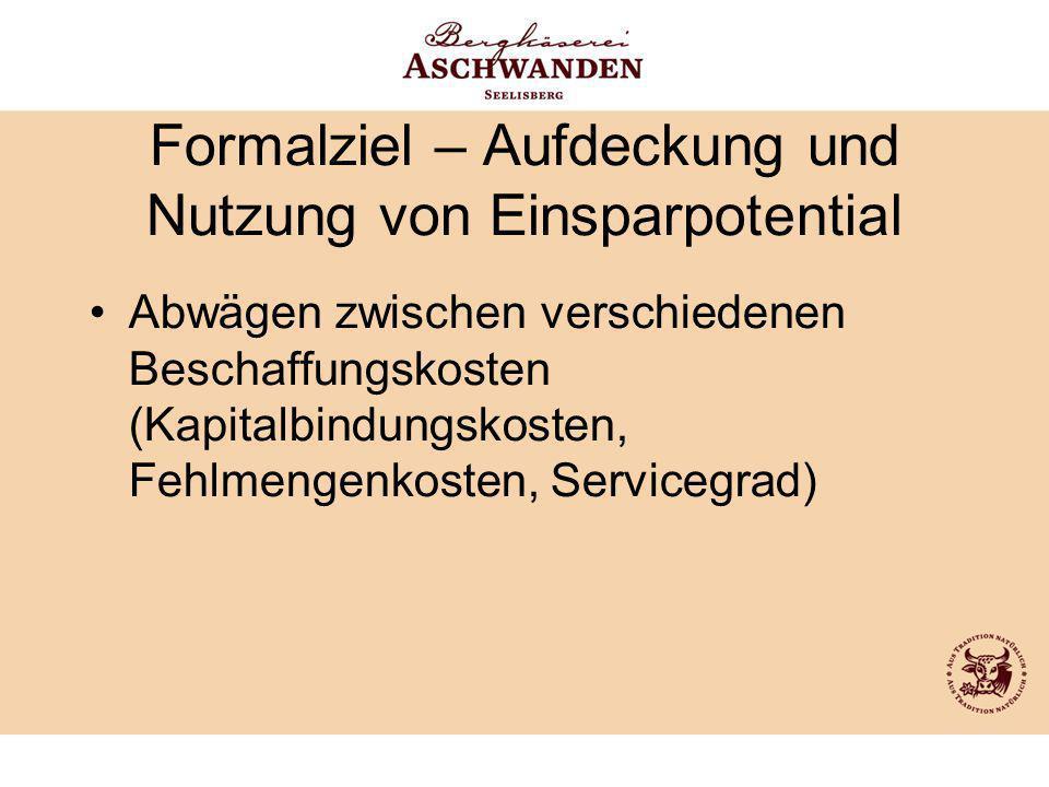 Formalziel – Aufdeckung und Nutzung von Einsparpotential Abwägen zwischen verschiedenen Beschaffungskosten (Kapitalbindungskosten, Fehlmengenkosten, S