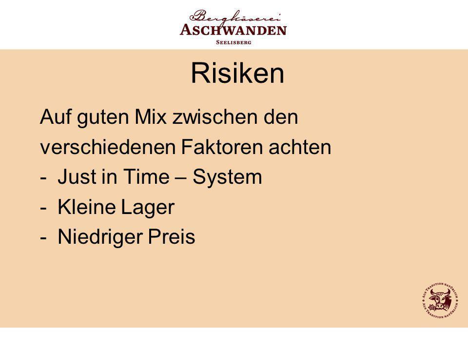 Risiken Auf guten Mix zwischen den verschiedenen Faktoren achten -Just in Time – System -Kleine Lager -Niedriger Preis