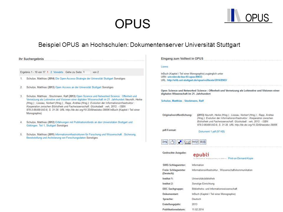 OPUS Beispiel OPUS an Hochschulen: Dokumentenserver Universität Stuttgart