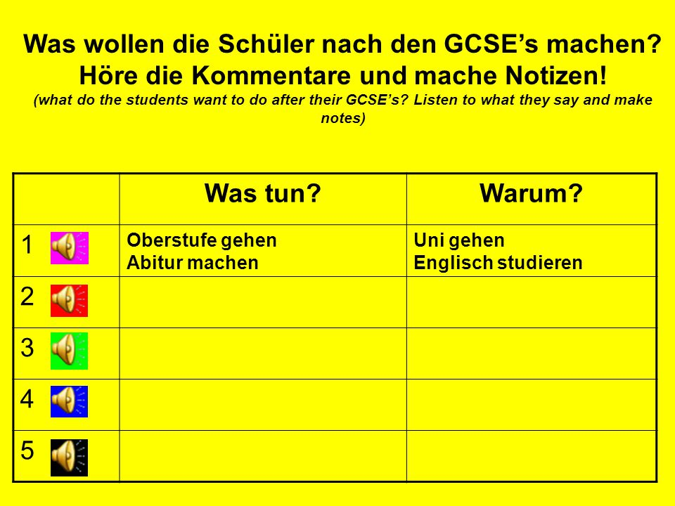 in die Oberstufe gehen Abitur machen eine Lehre machen eine Ausbildung machen weiterlernen Geld verdienen ins Ausland gehen die Schule verlassen to go into sixth form to do A-levels to do an apprentice-ship to do job training to condinue studying to earn money to go abroad to leave school einen Job findento find a job um die Welt reisento travel round the world