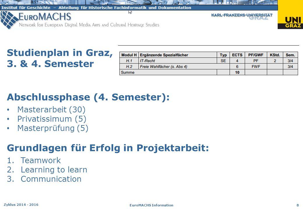 Institut für Geschichte – Abteilung für Historische Fachinformatik und Dokumentation Zyklus 2014 - 2016 EuroMACHS Information 8 Studienplan in Graz, 3.