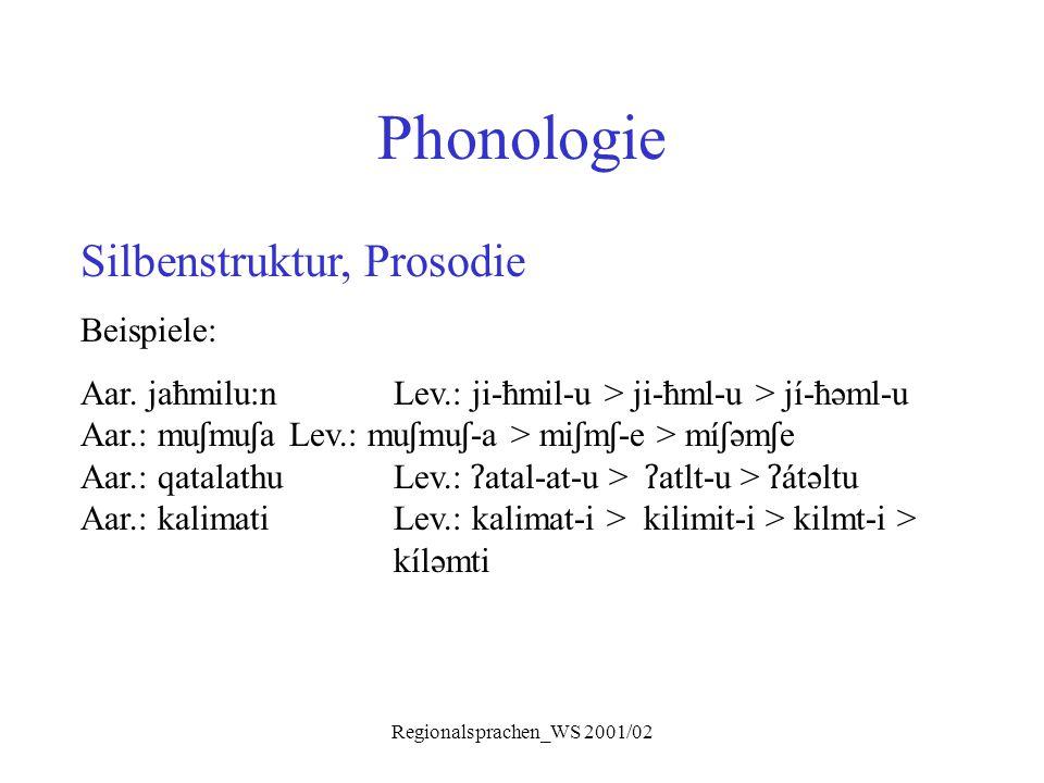 Regionalsprachen_WS 2001/02 Phonologie Silbenstruktur, Prosodie Beispiele: Aar. jaħmilu:nLev.: ji-ħmil-u > ji-ħml-u > jí-ħəml-u Aar.: mu ʃ mu ʃ aLev.: