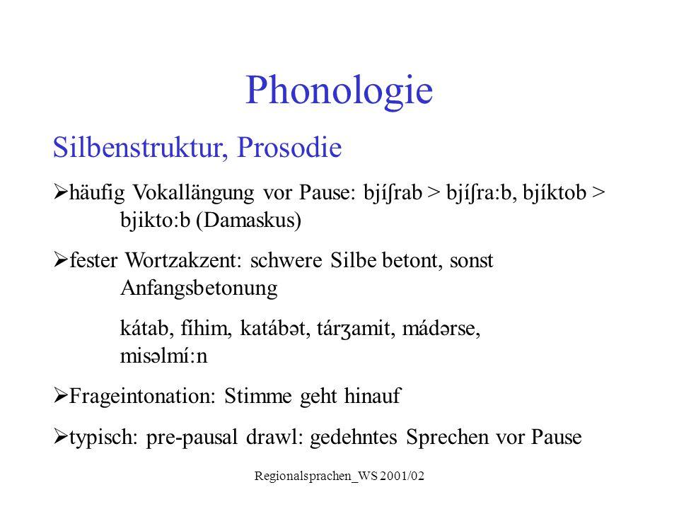 Regionalsprachen_WS 2001/02 Phonologie Silbenstruktur, Prosodie  häufig Vokallängung vor Pause: bjí ʃ rab > bjí ʃ ra:b, bjíktob > bjikto:b (Damaskus)