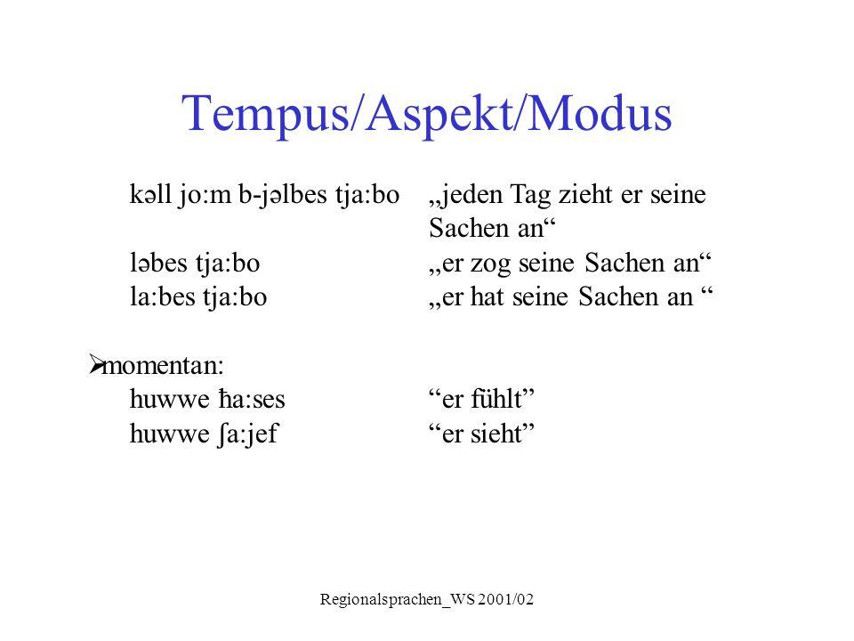 "Regionalsprachen_WS 2001/02 Tempus/Aspekt/Modus kəll jo:m b-jəlbes tja:bo ""jeden Tag zieht er seine Sachen an"" ləbes tja:bo""er zog seine Sachen an"" la"