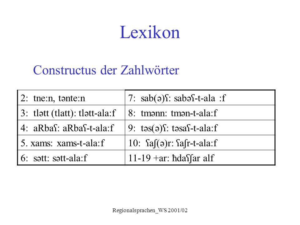 Regionalsprachen_WS 2001/02 Lexikon Constructus der Zahlwörter 2: tne:n, tənte:n 7: sab(ə) ʕ : sabə ʕ -t-ala :f 3: tlətt (tlatt): tlətt-ala:f8: tmənn: