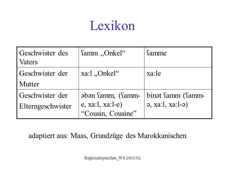 "Regionalsprachen_WS 2001/02 Lexikon Geschwister des Vaters ʕ amm ""Onkel"" ʕ amme Geschwister der Mutter xa:l ""Onkel""xa:le Geschwister der Elterngeschwi"