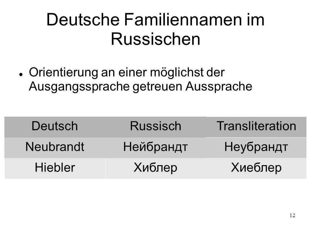 12 Deutsche Familiennamen im Russischen Orientierung an einer möglichst der Ausgangssprache getreuen Aussprache DeutschRussischTransliteration Neubran