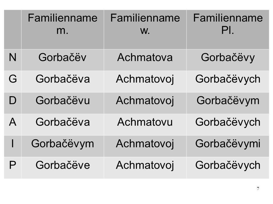 7 Familienname m. Familienname w. Familienname Pl. NGorbačёvAchmatovaGorbačёvy GGorbačёvaAchmatovojGorbačёvych DGorbačёvuAchmatovojGorbačёvym AGorbačё