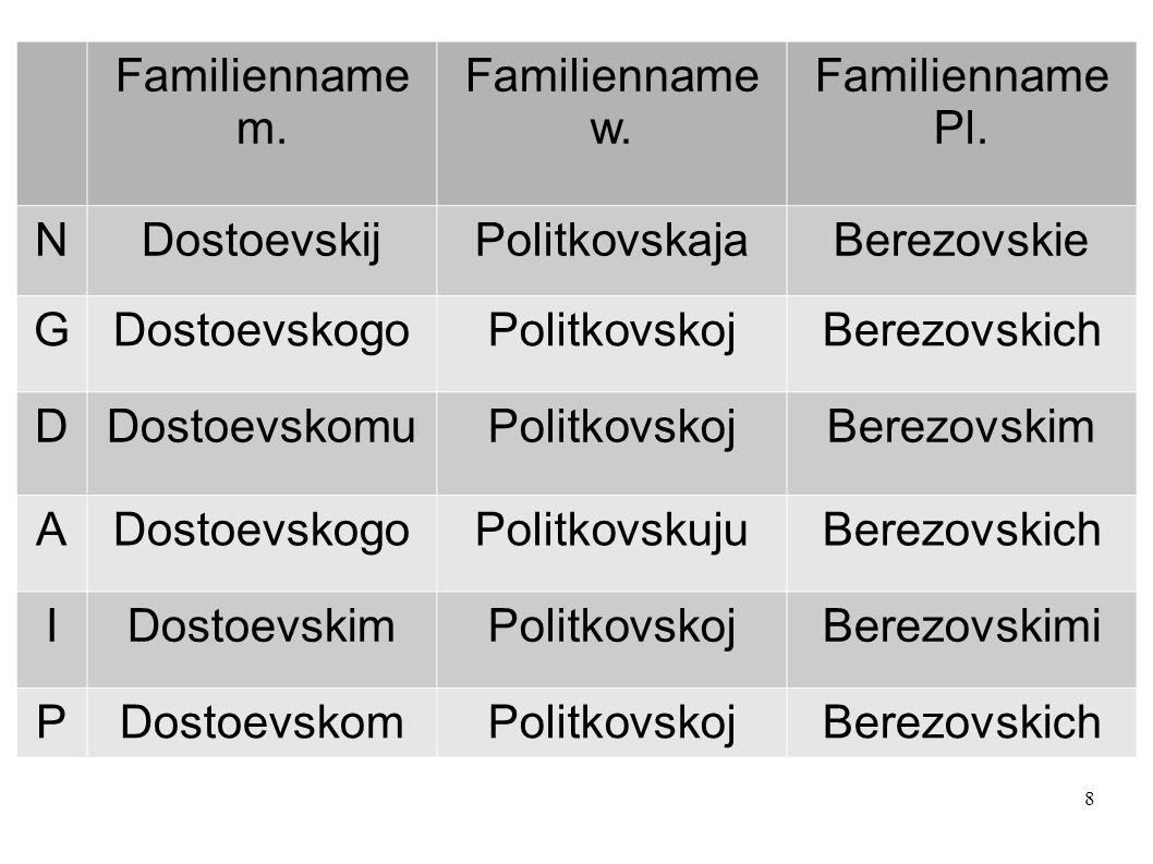 8 Familienname m. Familienname w. Familienname Pl. NDostoevskijPolitkovskajaBerezovskie GDostoevskogoPolitkovskojBerezovskich DDostoevskomuPolitkovsko