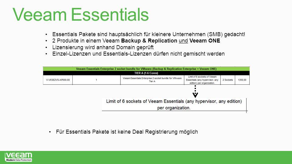Veeam Essentials Essentials Pakete sind hauptsächlich für kleinere Unternehmen (SMB) gedacht! 2 Produkte in einem Veeam Backup & Replication und Veeam