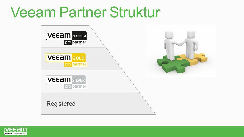 Veeam Partner Struktur Registered