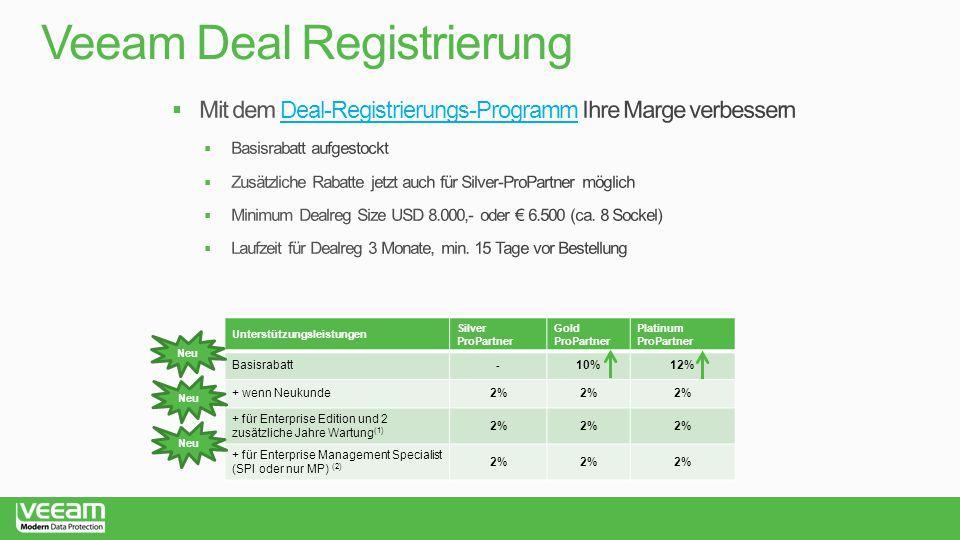 Veeam Deal Registrierung Unterstützungsleistungen Silver ProPartner Gold ProPartner Platinum ProPartner Basisrabatt - 10%12% + wenn Neukunde2% + für E