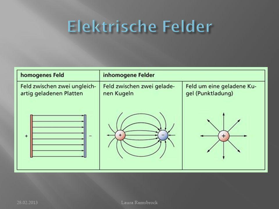 Die elektrische Feldstärke ist an allen Stellen gleich groß  Beispiel Plattenkondensator E=U/d  Flächenladungsdichte: σ =Q/A = ε 0 *E  Einheit: [ σ ]= 1 C/m² 28.02.2013Laura Ramsbrock