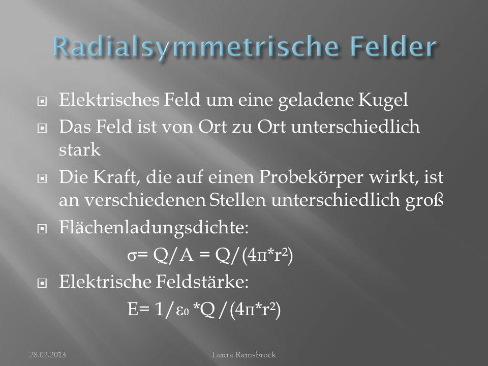  Der Betrag der Kraft zwischen zwei geladenen Körpern hängt von der Größe der Ladung und vom Abstand der Körper voneinander ab: F= 1/(4 п * ε 0 * ε r )* Q 1 *Q 2 /r² 28.02.2013Laura Ramsbrock