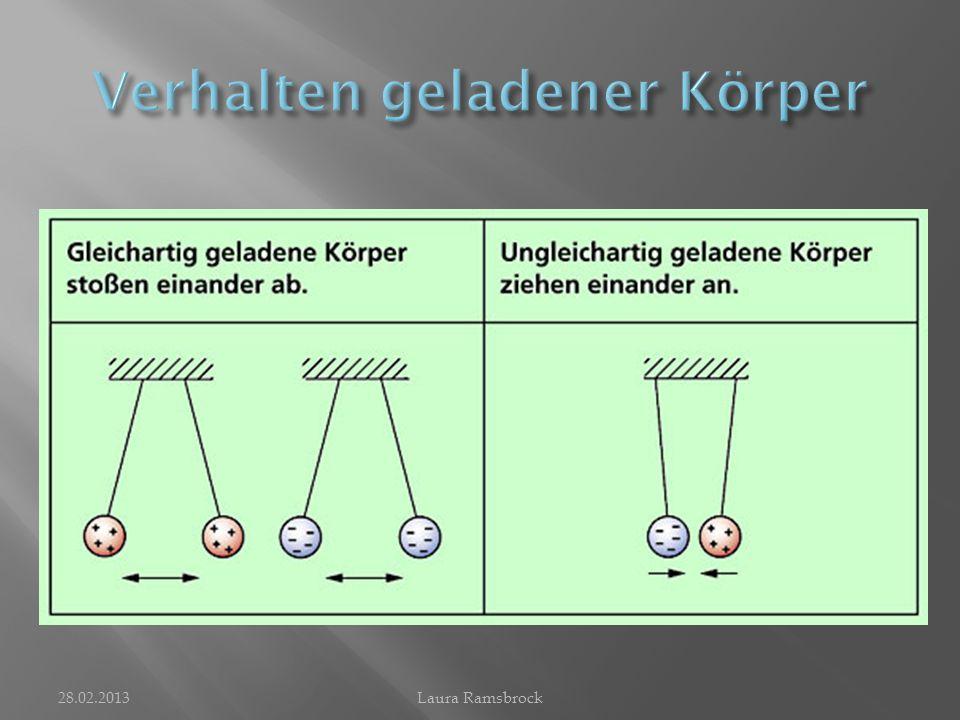  Elektrische Leiter: Körper, auf denen elektrische Ladung frei beweglich ist  Influenz: Räumliche innere Ladungstrennung (Ladungsverschiebung) 28.02.2013Laura Ramsbrock
