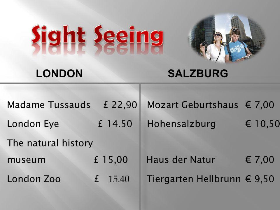 LONDONSALZBURG Madame Tussauds £ 22,90 Mozart Geburtshaus € 7,00 London Eye £ 14.50Hohensalzburg€ 10,50 The natural history museum £ 15,00 Haus der Natur€ 7,00 London Zoo £ 15.40 Tiergarten Hellbrunn € 9,50