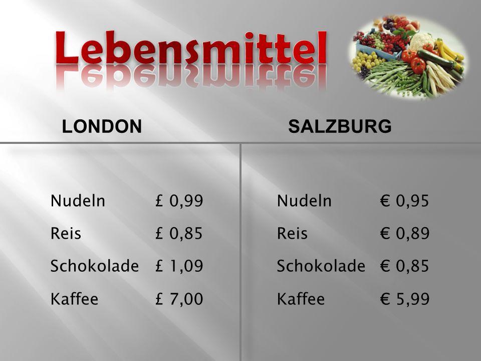 LONDONSALZBURG Nudeln£ 0,99Nudeln € 0,95 Reis£ 0,85Reis€ 0,89 Schokolade£ 1,09Schokolade€ 0,85 Kaffee£ 7,00Kaffee€ 5,99