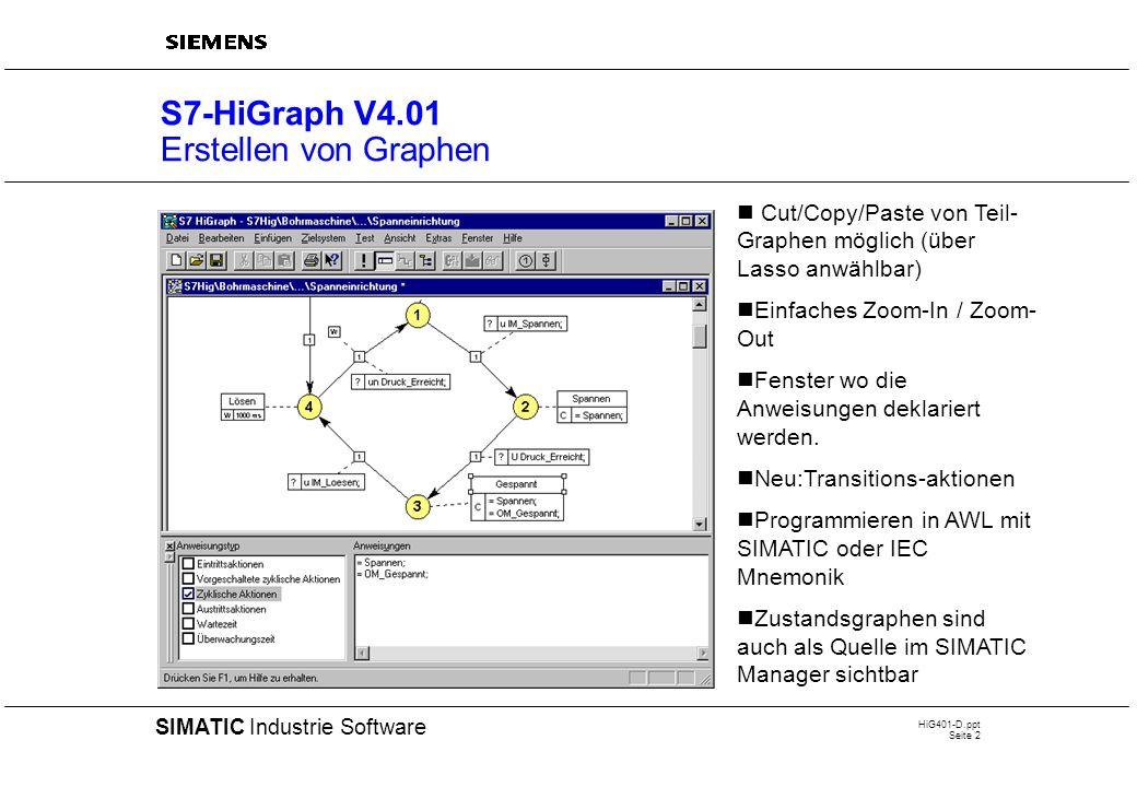 HiG401-D.ppt Seite 2 20 SIMATIC Industrie Software S7-HiGraph V4.01 Erstellen von Graphen Cut/Copy/Paste von Teil- Graphen möglich (über Lasso anwählbar) Einfaches Zoom-In / Zoom- Out Fenster wo die Anweisungen deklariert werden.