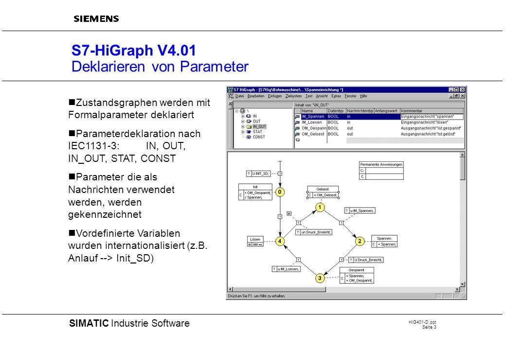 HiG401-D.ppt Seite 3 20 SIMATIC Industrie Software S7-HiGraph V4.01 Deklarieren von Parameter Zustandsgraphen werden mit Formalparameter deklariert Parameterdeklaration nach IEC1131-3: IN, OUT, IN_OUT, STAT, CONST Parameter die als Nachrichten verwendet werden, werden gekennzeichnet Vordefinierte Variablen wurden internationalisiert (z.B.