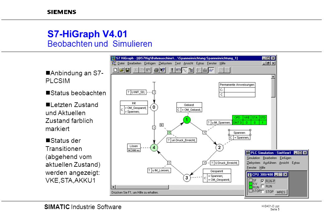 HiG401-D.ppt Seite 5 20 SIMATIC Industrie Software S7-HiGraph V4.01 Beobachten und Simulieren Anbindung an S7- PLCSIM Status beobachten Letzten Zustand und Aktuellen Zustand farblich markiert Status der Transitionen (abgehend vom aktuellen Zustand) werden angezeigt: VKE,STA,AKKU1