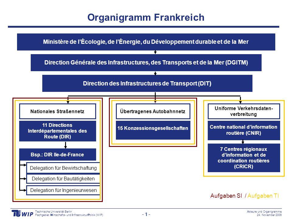 - 1 - Technische Universität Berlin Fachgebiet Wirtschafts- und InfrastrukturPolitik (WIP) Akteure und Organigramme 24.