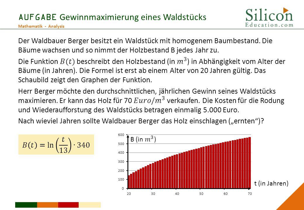 Mathematik - Analysis AUFGABE Gewinnmaximierung eines Waldstücks t (in Jahren)