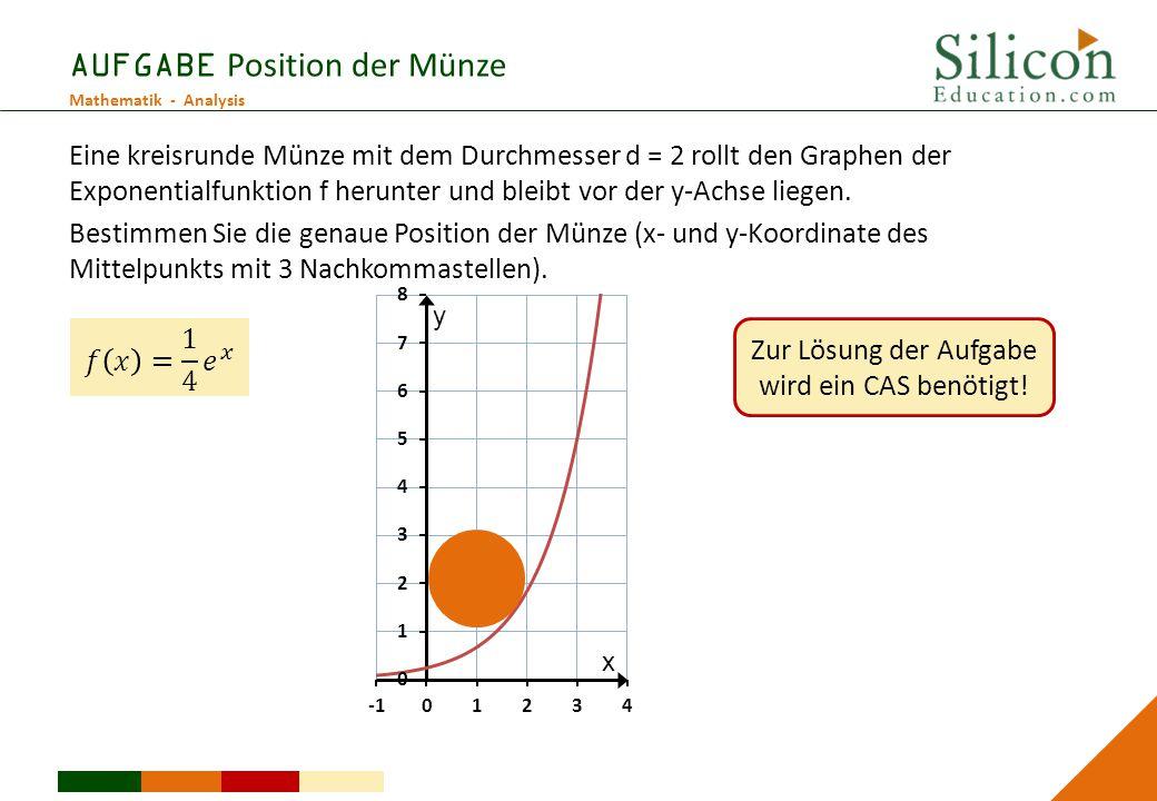 Mathematik - Analysis AUFGABE Position der Münze Eine kreisrunde Münze mit dem Durchmesser d = 2 rollt den Graphen der Exponentialfunktion f herunter