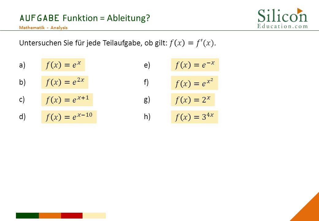Mathematik - Analysis AUFGABE Funktion = Ableitung? e) f) g) h)
