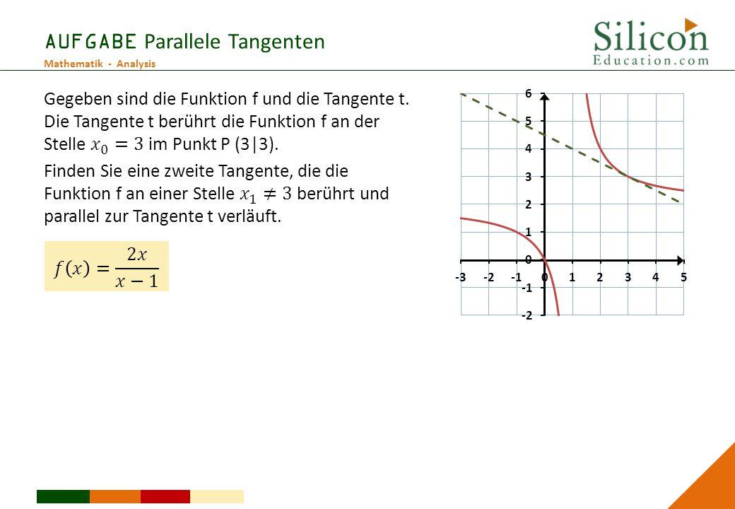 Mathematik - Analysis AUFGABE Parallele Tangenten