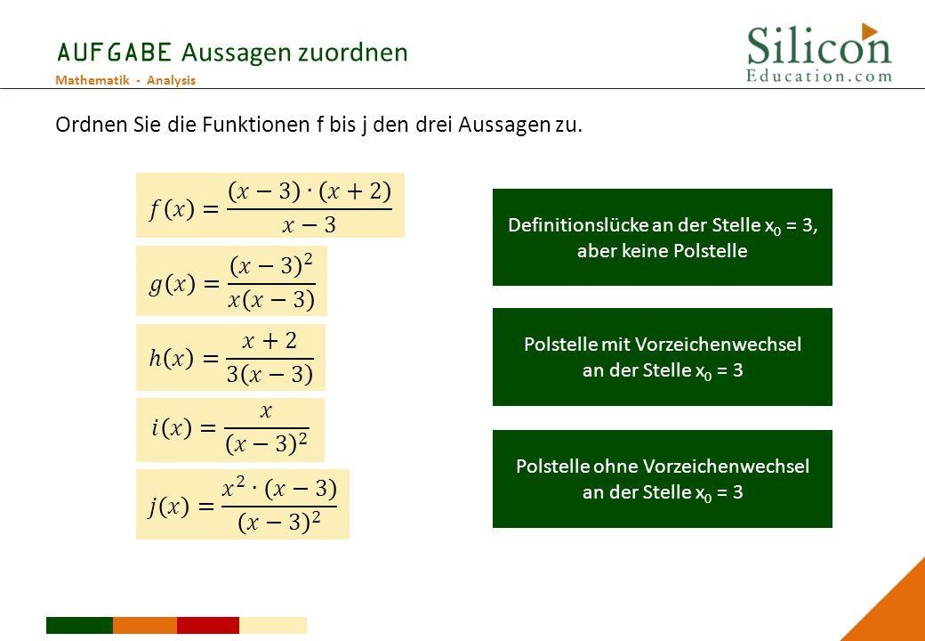 Mathematik - Analysis Ordnen Sie die Funktionen f bis j den drei Aussagen zu. AUFGABE Aussagen zuordnen Definitionslücke an der Stelle x 0 = 3, aber k