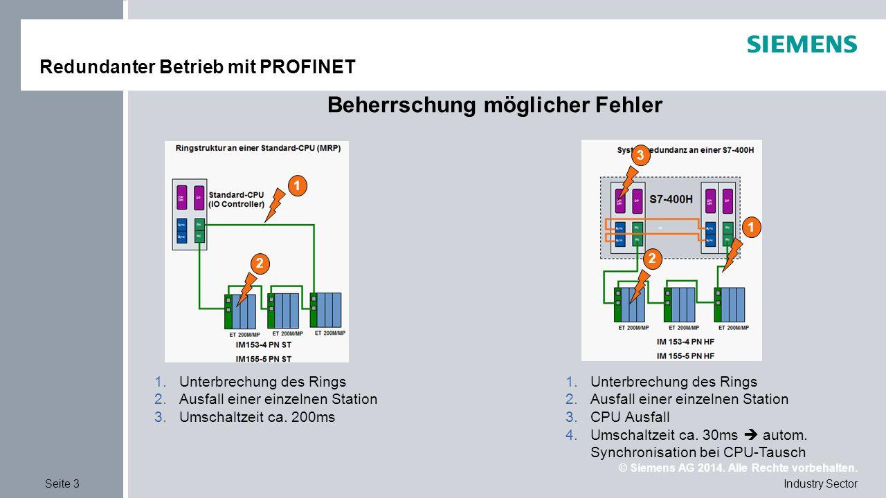 © Siemens AG 2014.Alle Rechte vorbehalten.
