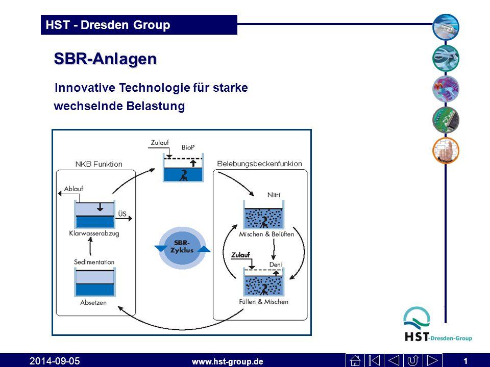 www.hst-group.de HST - Dresden Group SBR-Anlagen 1 2014-09-05 Innovative Technologie für starke wechselnde Belastung
