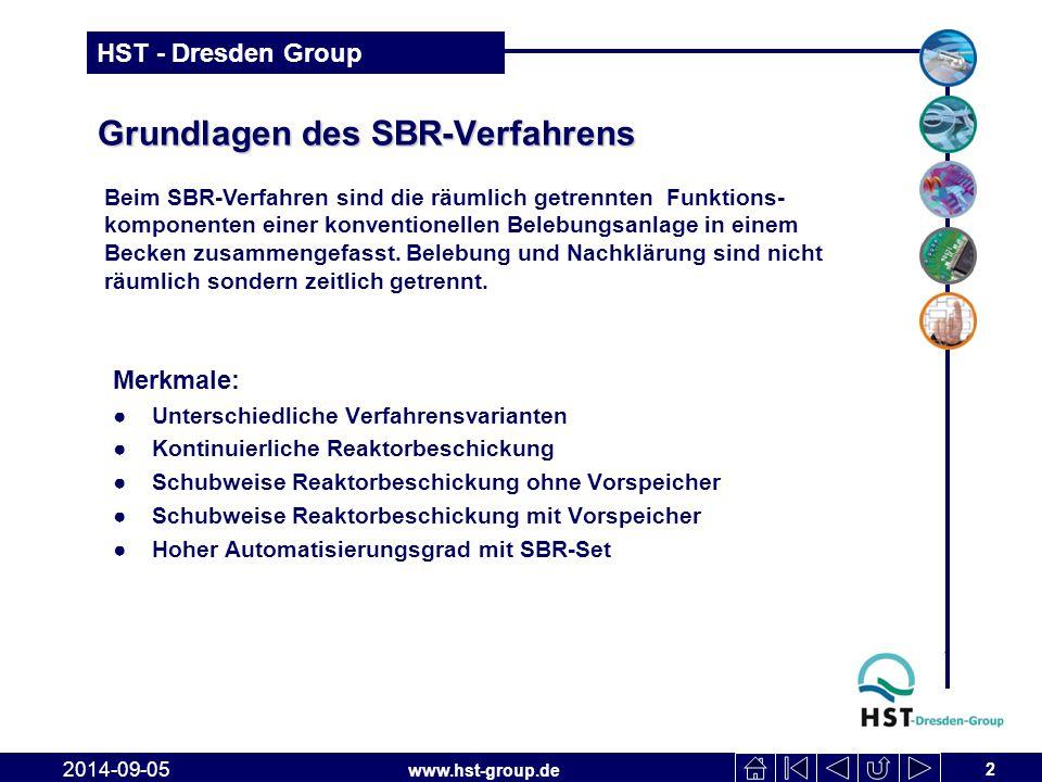 www.hst-group.de HST - Dresden Group Grundlagen des SBR-Verfahrens Merkmale: ●Unterschiedliche Verfahrensvarianten ●Kontinuierliche Reaktorbeschickung
