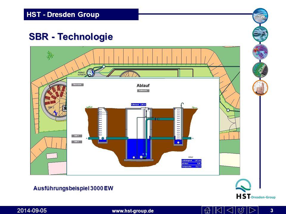 www.hst-group.de HST - Dresden Group 3 2014-09-05 SBR - Technologie Ausführungsbeispiel 3000 EW