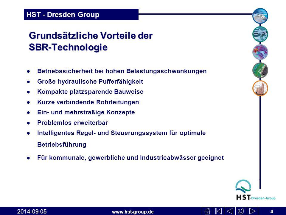 www.hst-group.de HST - Dresden Group Grundsätzliche Vorteile der SBR-Technologie ●Betriebssicherheit bei hohen Belastungsschwankungen ●Große hydraulis