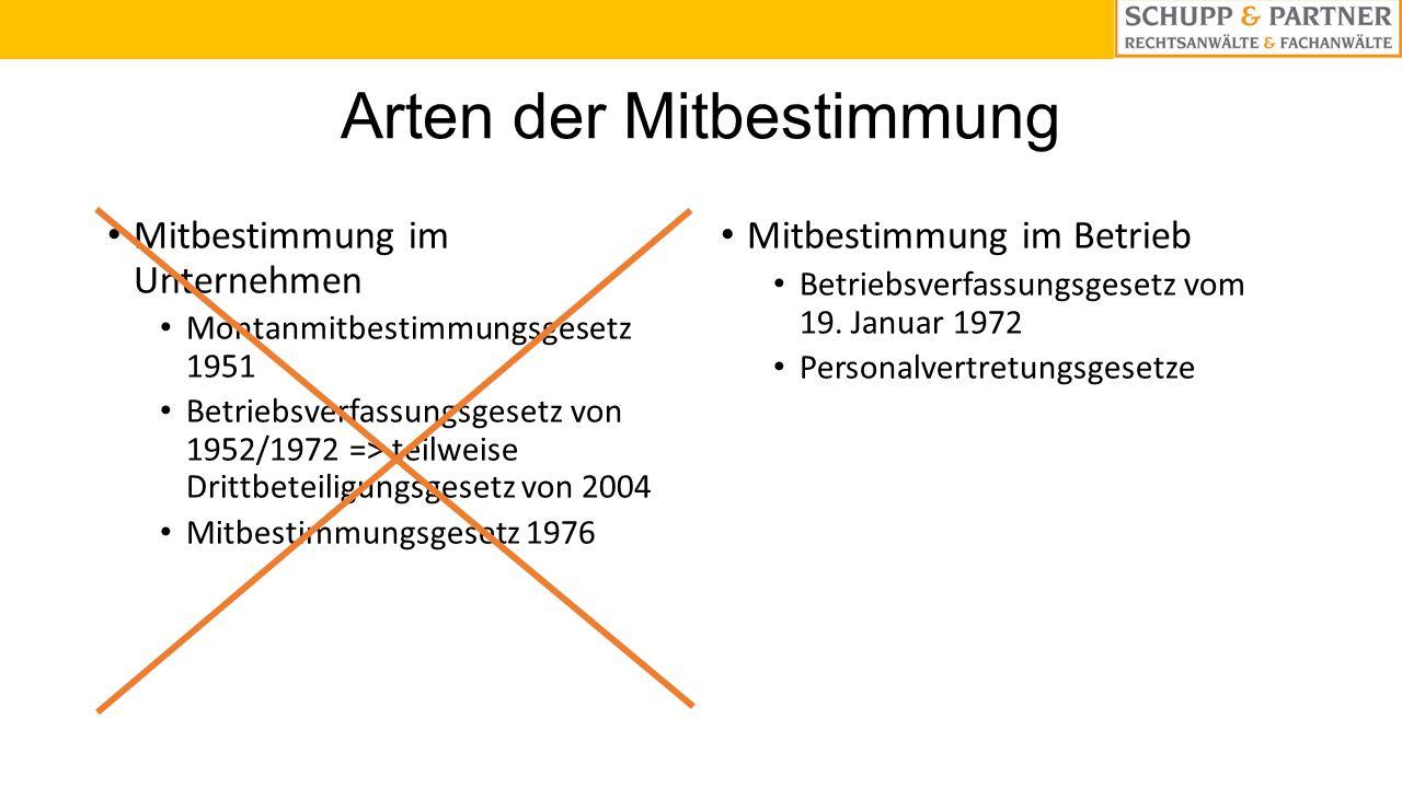 Arten der Mitbestimmung Mitbestimmung im Unternehmen Montanmitbestimmungsgesetz 1951 Betriebsverfassungsgesetz von 1952/1972 => teilweise Drittbeteili
