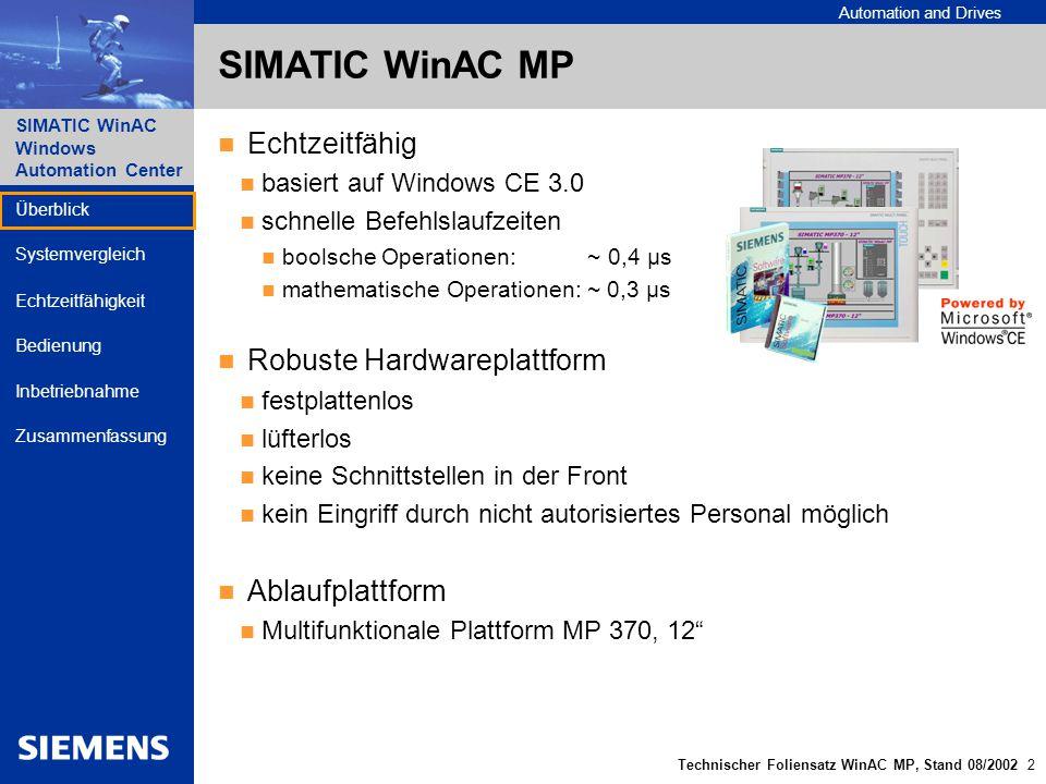 Automation and Drives SIMATIC WinAC Windows Automation Center Technischer Foliensatz WinAC MP, Stand 08/2002 3 Überblick Echtzeitfähigkeit Bedienung Inbetriebnahme Zusammenfassung Systemvergleich SIMATIC WinAC MP Für datenintensive Aufgaben 1 MB Arbeitsspeicher für Anwenderprogramm Steuern und Visualisieren auf einer Plattform Profibus-DP-Master für bis zu 32 Slaves integriert Reduzierung des Platzbedarfs im Schaltschrank Verringerung des Montageaufwands (Bohren, Fräsen,...) Weniger Verkabelung