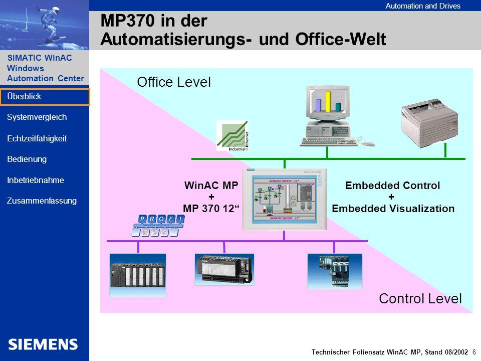 Automation and Drives SIMATIC WinAC Windows Automation Center Technischer Foliensatz WinAC MP, Stand 08/2002 17 Überblick Echtzeitfähigkeit Bedienung Inbetriebnahme Zusammenfassung Systemvergleich Voraussetzung zur Inbetriebnahme von WinAC MP MP370 12 Touch oder Tasten ProTool CS V6.0 oder ProTool Pro CS V6.0 ProSave V6.0 auf ProTool CD WinAC MP V3.0 Step 7 V 5.0 SP2 Inbetriebnahme WinAC MP + MP370